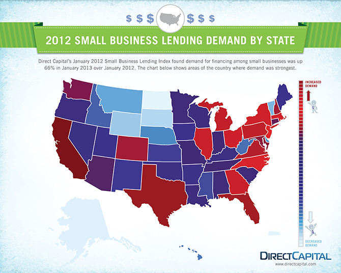 direct small business loans