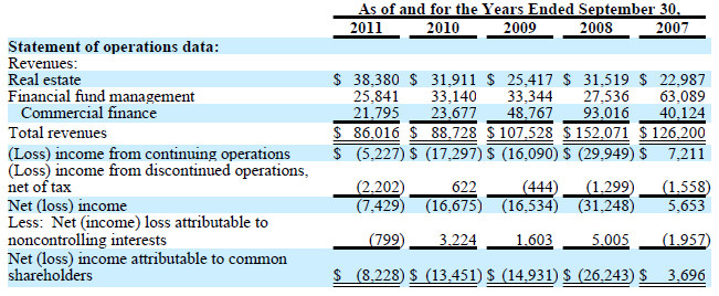 income statement dunkin donuts View/download income statement for dunkin brands group inc (dnkn) showing dunkin' brands annual revenue, sales, profits and more for 2016, 2015.
